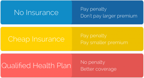 obamacare-tax-penalty-2017-2